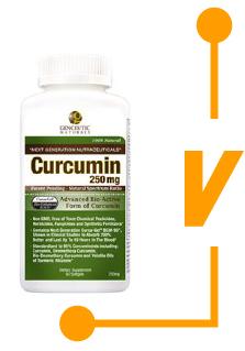 Bio-Curcumin - Posts | Facebook